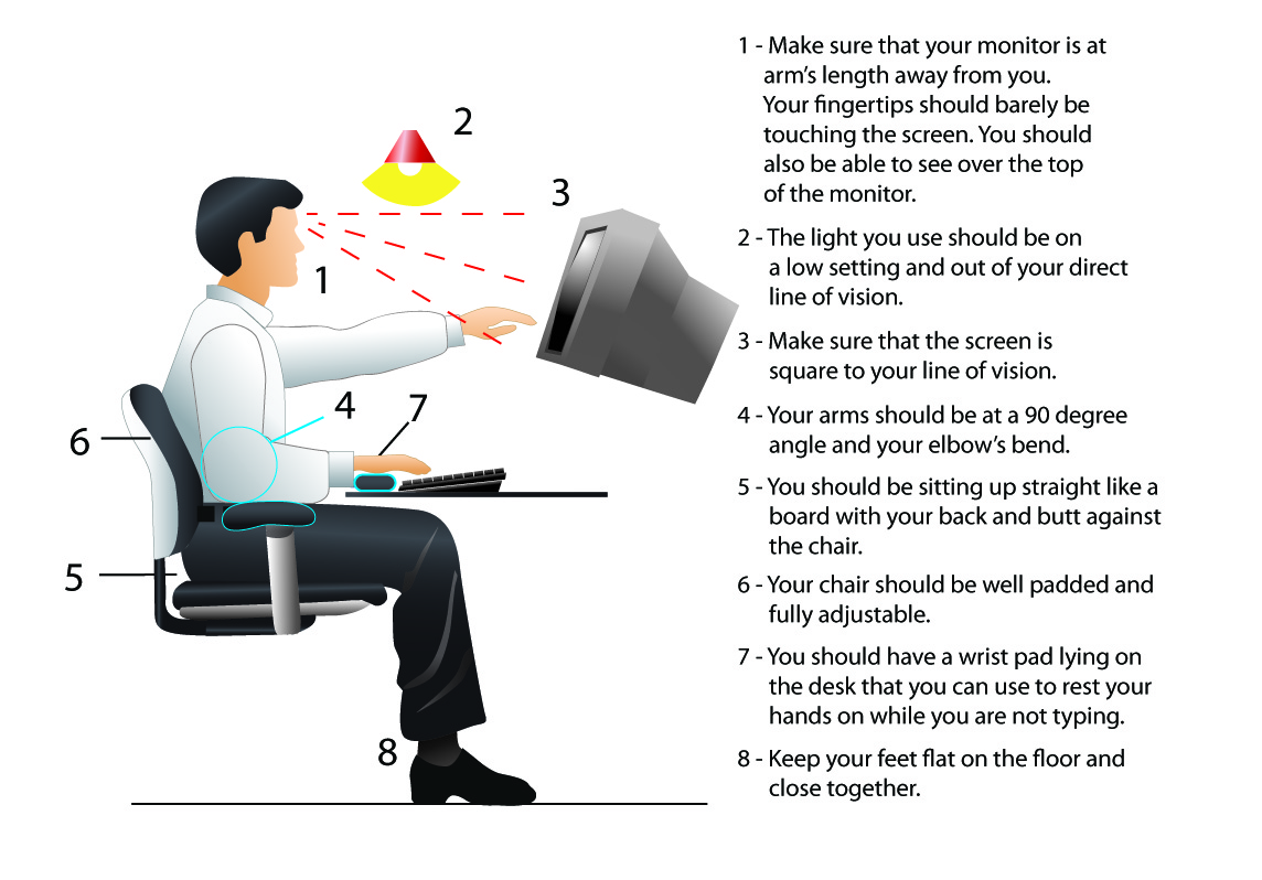 workplace safety and health guidelines improving ergonomics in the workplace